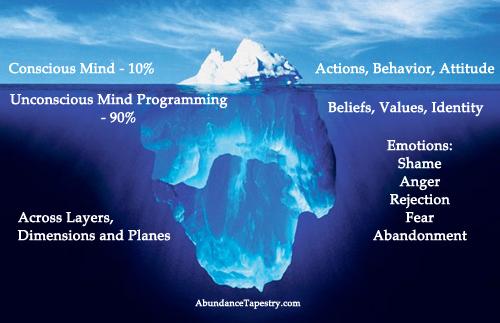 Factorul critic al minții