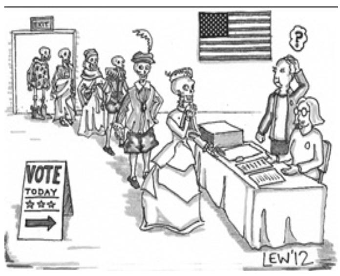 moartea democrației